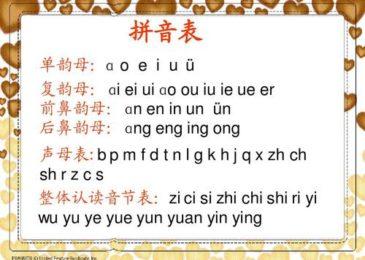 Bảng chữ cái tiếng trung full
